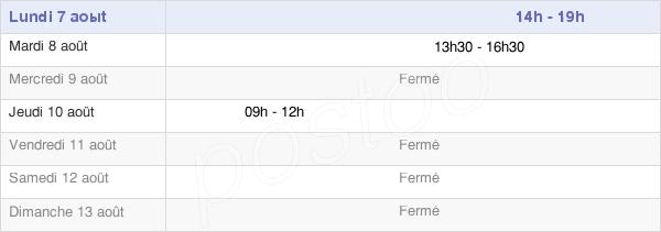 horaires d'ouverture de la Mairie De Saint-Armou