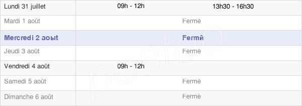 horaires d'ouverture de la Mairie De Sarrance