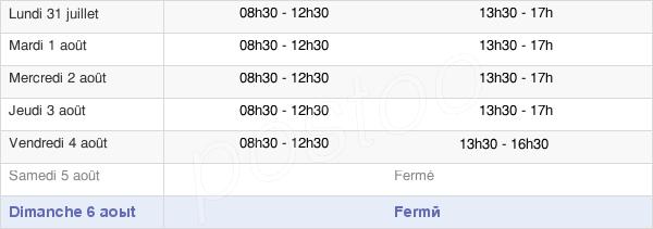 horaires d'ouverture de la Mairie De Bizanos