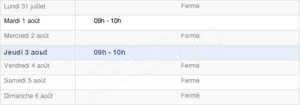 horaires d'ouverture de la Mairie De Bussunarits-Sarrasquette
