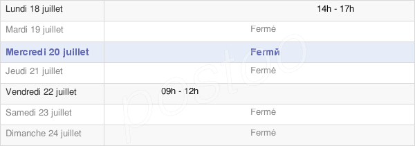horaires d'ouverture de la Mairie De Lacarry-Arhan-Charritte-De-Haut