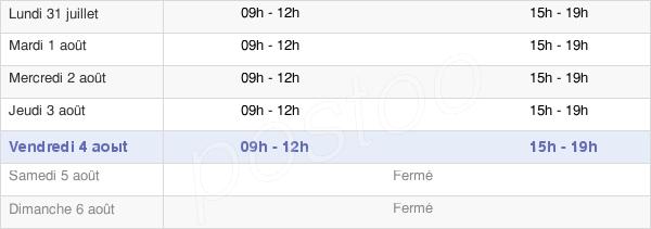 horaires d'ouverture de la Mairie De Coarraze