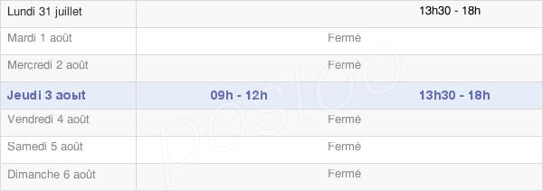 horaires d'ouverture de la Mairie De Béhasque-Lapiste