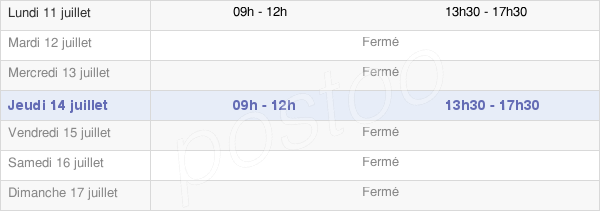 horaires d'ouverture de la Mairie De Bescat