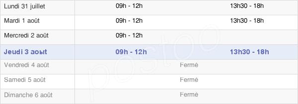 horaires d'ouverture de la Mairie De Soumoulou
