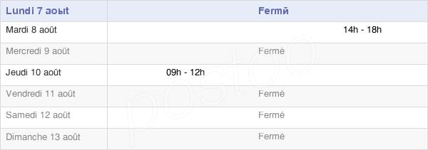 horaires d'ouverture de la Mairie D'Aast