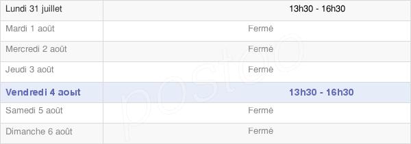 horaires d'ouverture de la Mairie De Luc-Armau