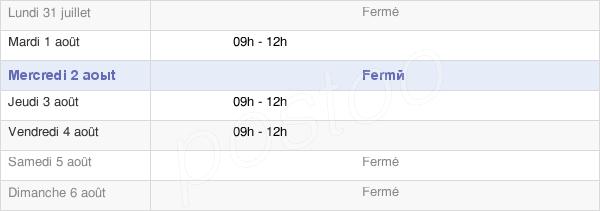 horaires d'ouverture de la Mairie De Portet