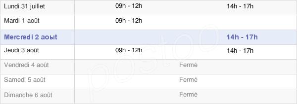 horaires d'ouverture de la Mairie D'Ispoure