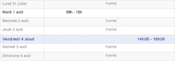horaires d'ouverture de la Mairie De Lourenties