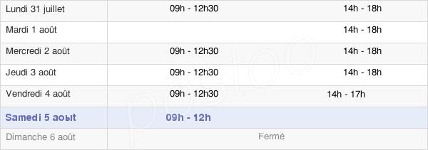horaires d'ouverture de la Mairie De Souraïde