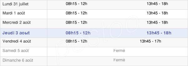 horaires d'ouverture de la Mairie De Bassussarry