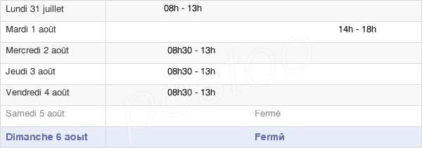 horaires d'ouverture de la Mairie De Lorp-Sentaraille