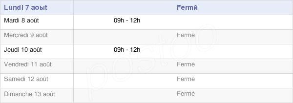 horaires d'ouverture de la Mairie De Tignac