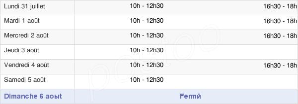 horaires d'ouverture de la Mairie De Léran