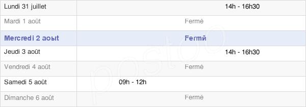 horaires d'ouverture de la Mairie Des Issards