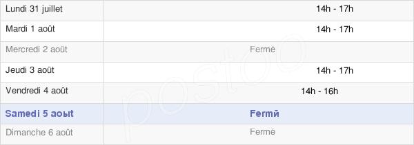 horaires d'ouverture de la Mairie De La Bastide-De-Besplas