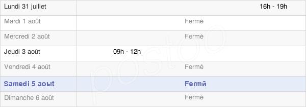 horaires d'ouverture de la Mairie De Taurignan-Vieux