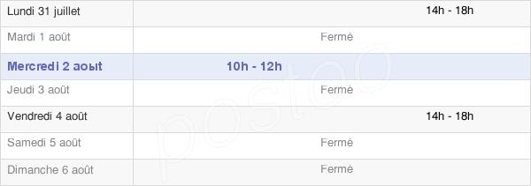 horaires d'ouverture de la Mairie De La Bastide-Sur-L'Hers