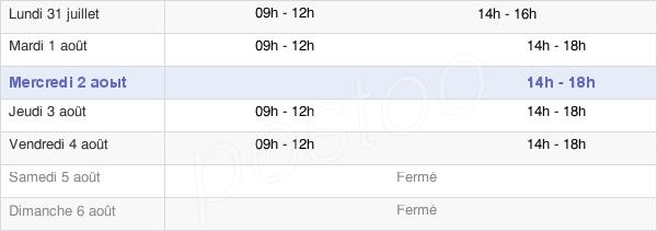 horaires d'ouverture de la Mairie De Camon