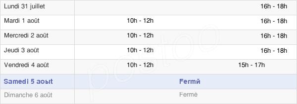 horaires d'ouverture de la Mairie De Luzenac
