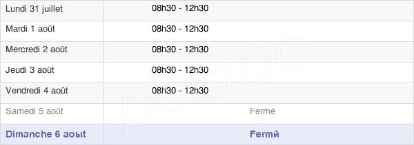 horaires d'ouverture de la Mairie De Prat-Bonrepaux
