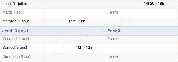 horaires d'ouverture de la Mairie De Laroque-Des-Arcs