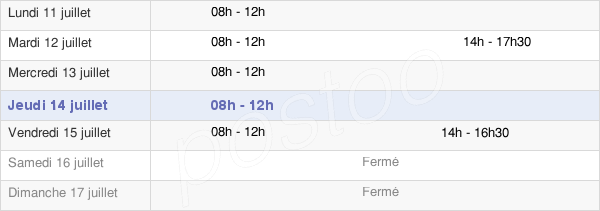horaires d'ouverture de la Mairie De Moulis