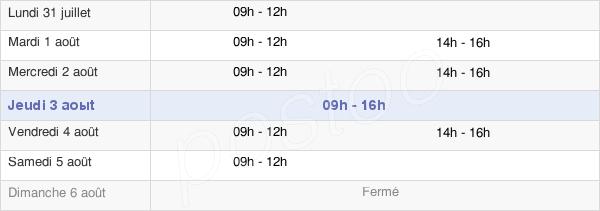 horaires d'ouverture de la Mairie De Seix