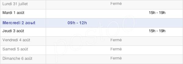 horaires d'ouverture de la Mairie De Loubières