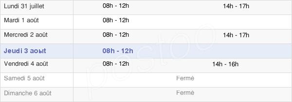 horaires d'ouverture de la Mairie De Bonnac