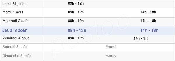 horaires d'ouverture de la Mairie De La Tour-Du-Crieu
