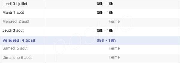 horaires d'ouverture de la Mairie De Tabre