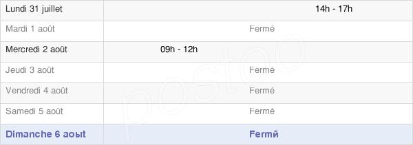 horaires d'ouverture de la Mairie De Malegoude