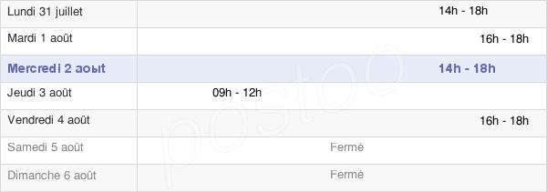 horaires d'ouverture de la Mairie De Crampagna