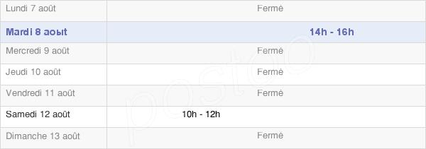 horaires d'ouverture de la Mairie De La Bastide-De-Lordat