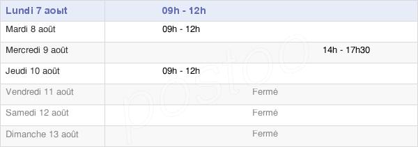 horaires d'ouverture de la Mairie De Bénagues