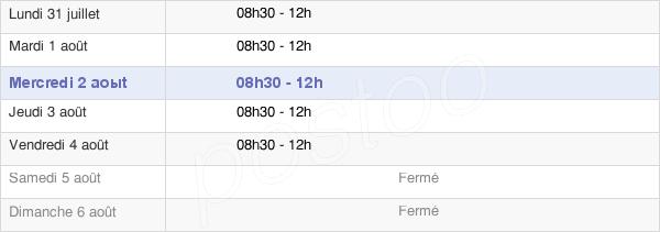 horaires d'ouverture de la Mairie De Boussenac