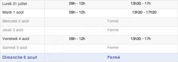 horaires d'ouverture de la Mairie D'Ussat