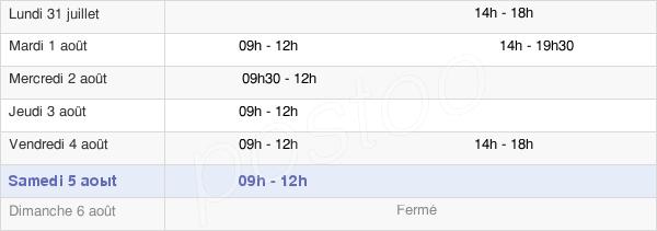 horaires d'ouverture de la Mairie De Gonneville-La-Mallet