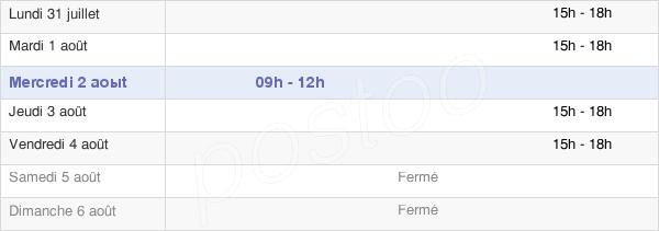 horaires d'ouverture de la Mairie De Tourville-Sur-Arques