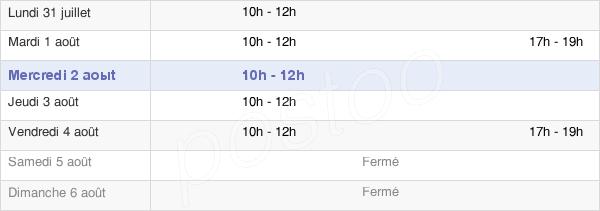 horaires d'ouverture de la Mairie De Mélamare