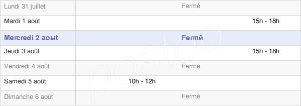 horaires d'ouverture de la Mairie De Thérouldeville