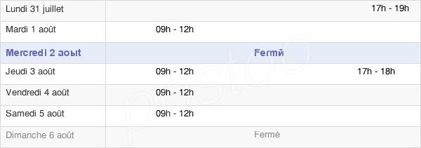 horaires d'ouverture de la Mairie D'Anneville-Ambourville