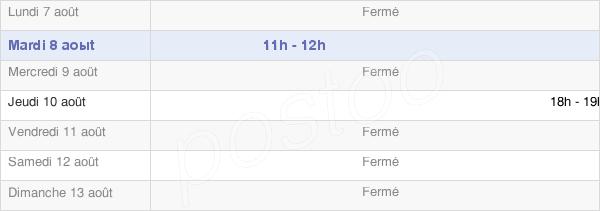 horaires d'ouverture de la Mairie De Saint Mards