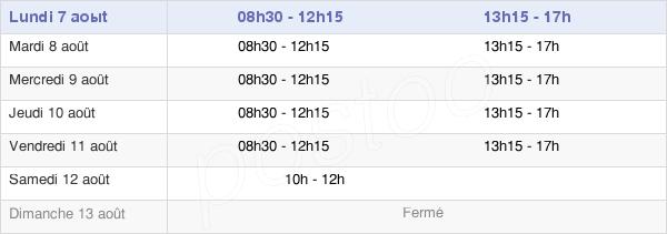 horaires d'ouverture de la Mairie Du Trait