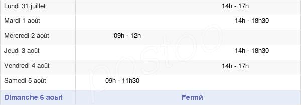 horaires d'ouverture de la Mairie De La Neuville-Chant-D'Oisel