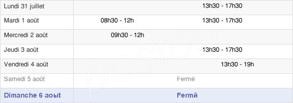 horaires d'ouverture de la Mairie D'Angerville-L'Orcher