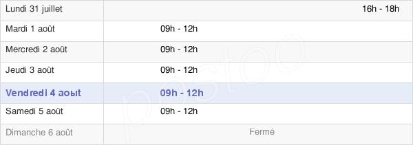 horaires d'ouverture de la Mairie De Mesnières-En-Bray