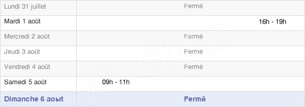 horaires d'ouverture de la Mairie D'Anglesqueville-L'Esneval